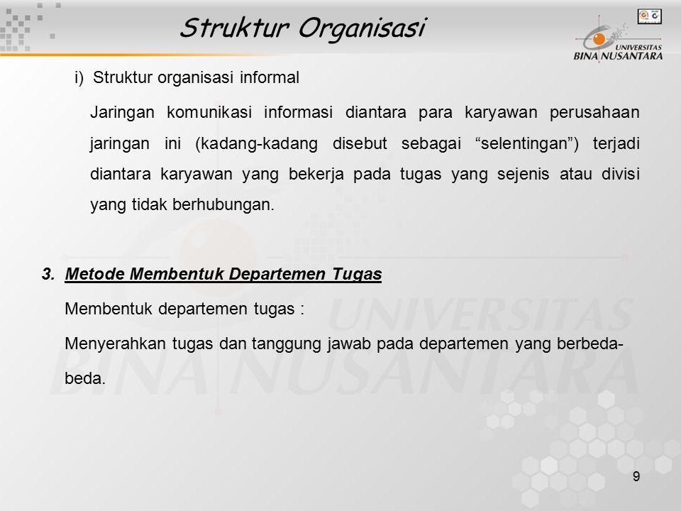 Struktur Organisasi i) Struktur organisasi informal