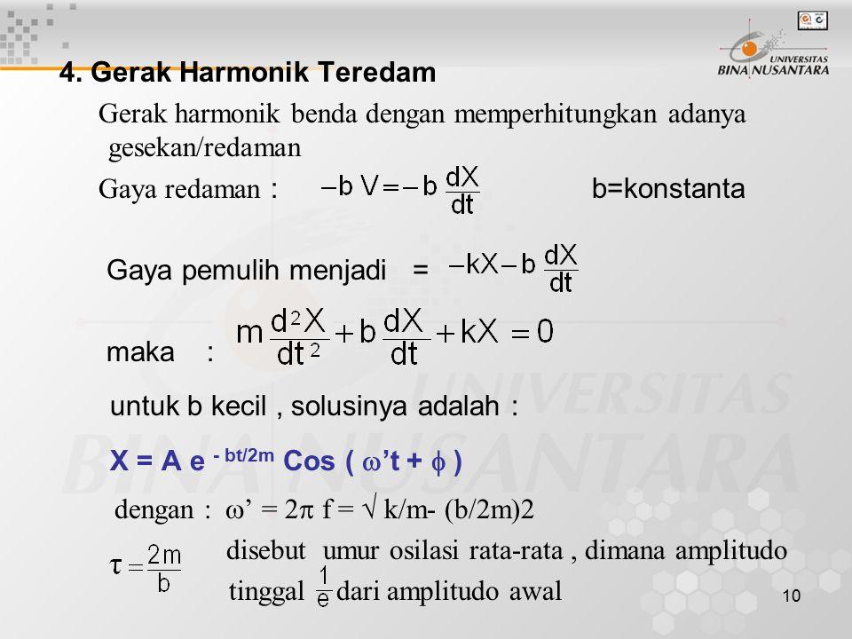 4. Gerak Harmonik Teredam
