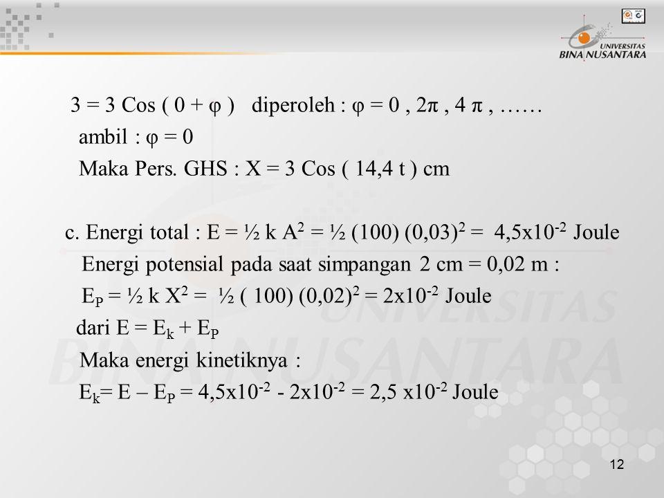 3 = 3 Cos ( 0 + φ ) diperoleh : φ = 0 , 2π , 4 π , ……