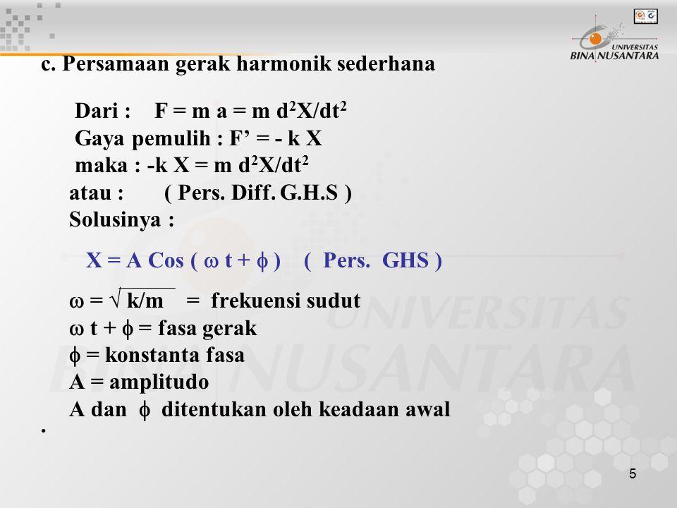 c. Persamaan gerak harmonik sederhana
