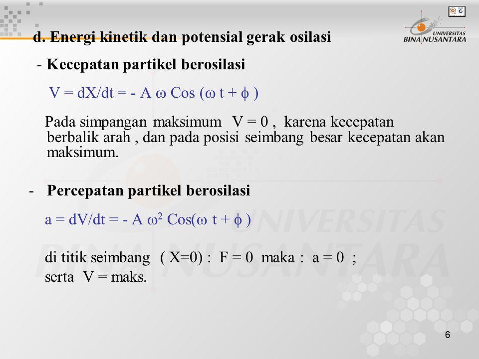 d. Energi kinetik dan potensial gerak osilasi