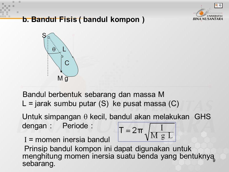 b. Bandul Fisis ( bandul kompon )