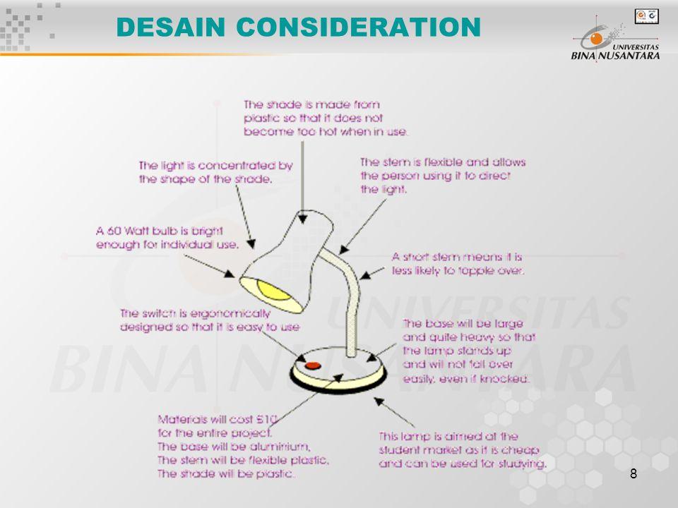 DESAIN CONSIDERATION