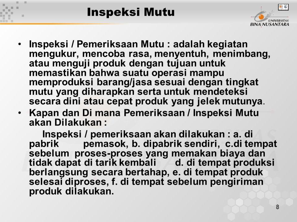 Inspeksi Mutu