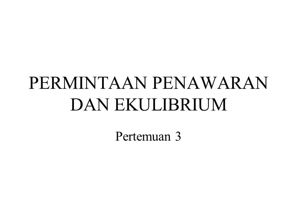 PERMINTAAN PENAWARAN DAN EKULIBRIUM
