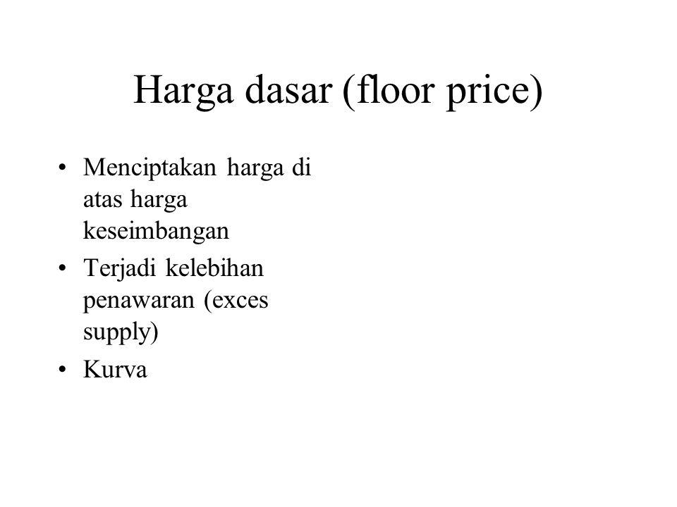 Harga dasar (floor price)