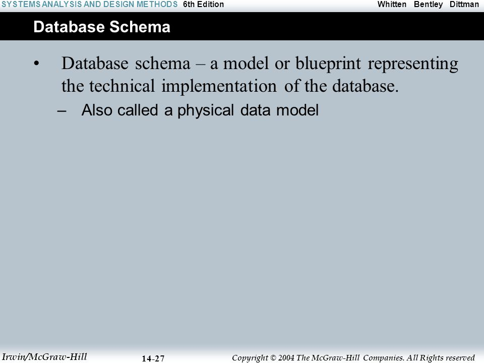 Database Schema Database schema – a model or blueprint representing the technical implementation of the database.