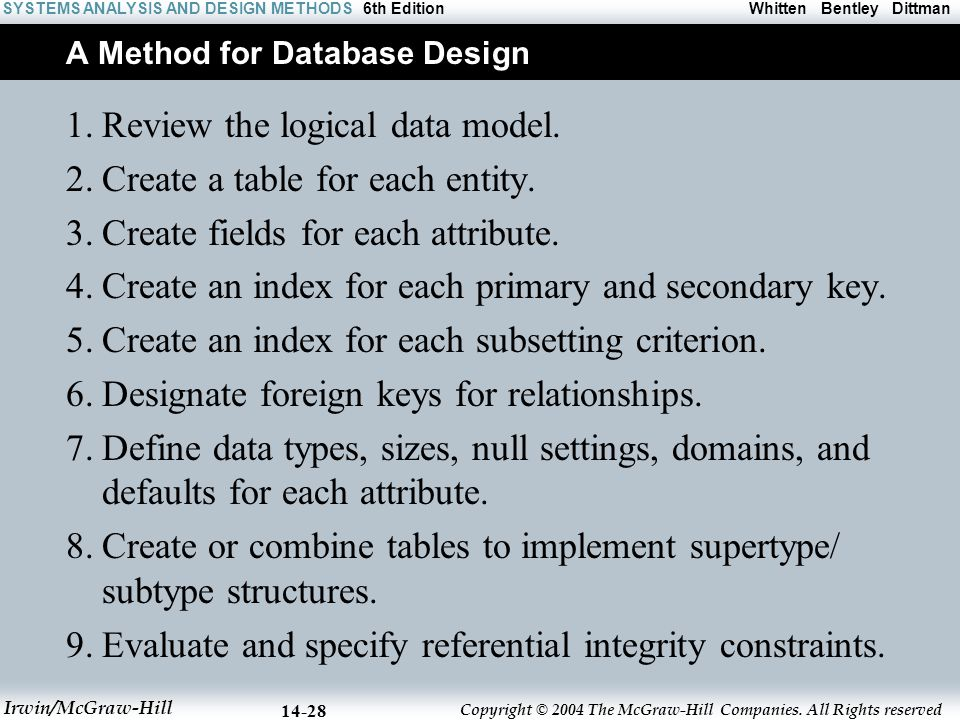 A Method for Database Design