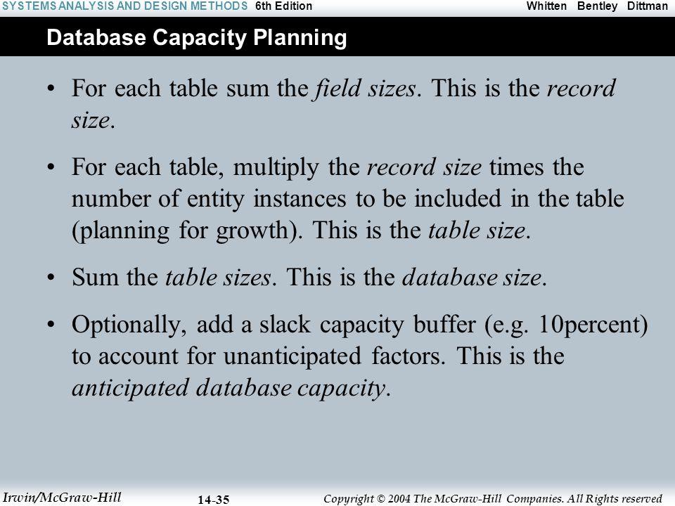 Database Capacity Planning