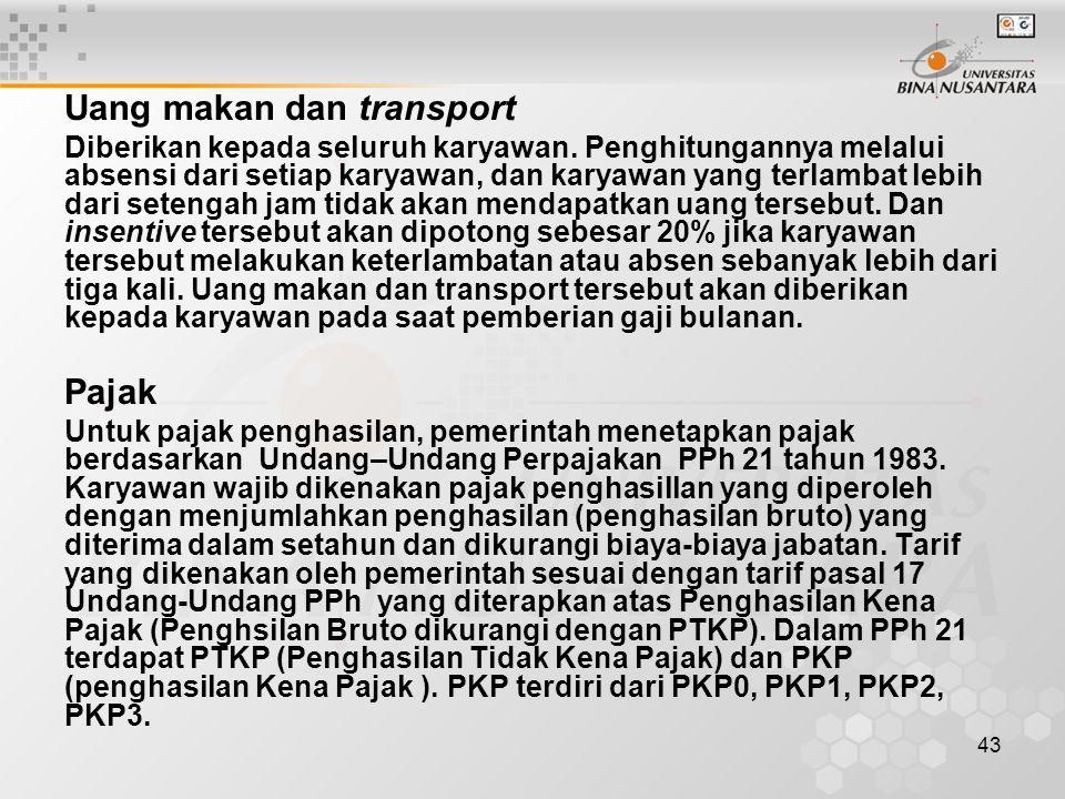 Uang makan dan transport