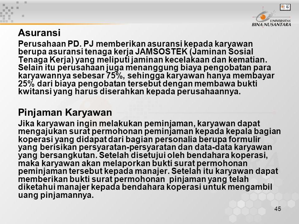 Asuransi Pinjaman Karyawan