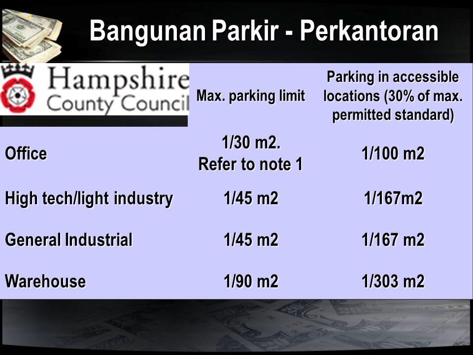 Bangunan Parkir - Perkantoran