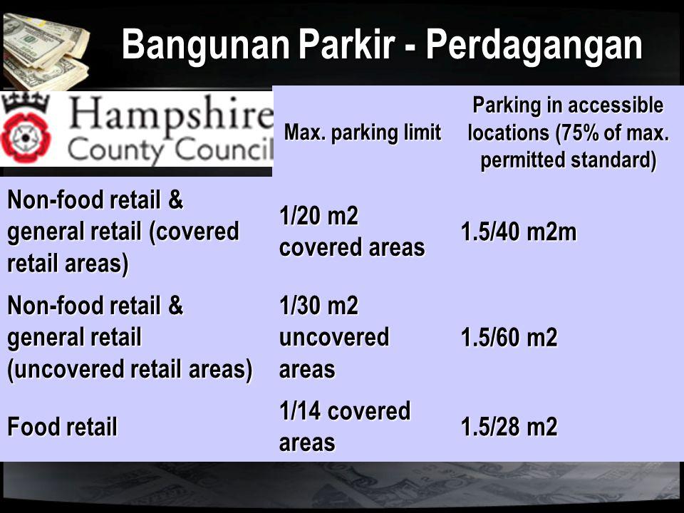 Bangunan Parkir - Perdagangan