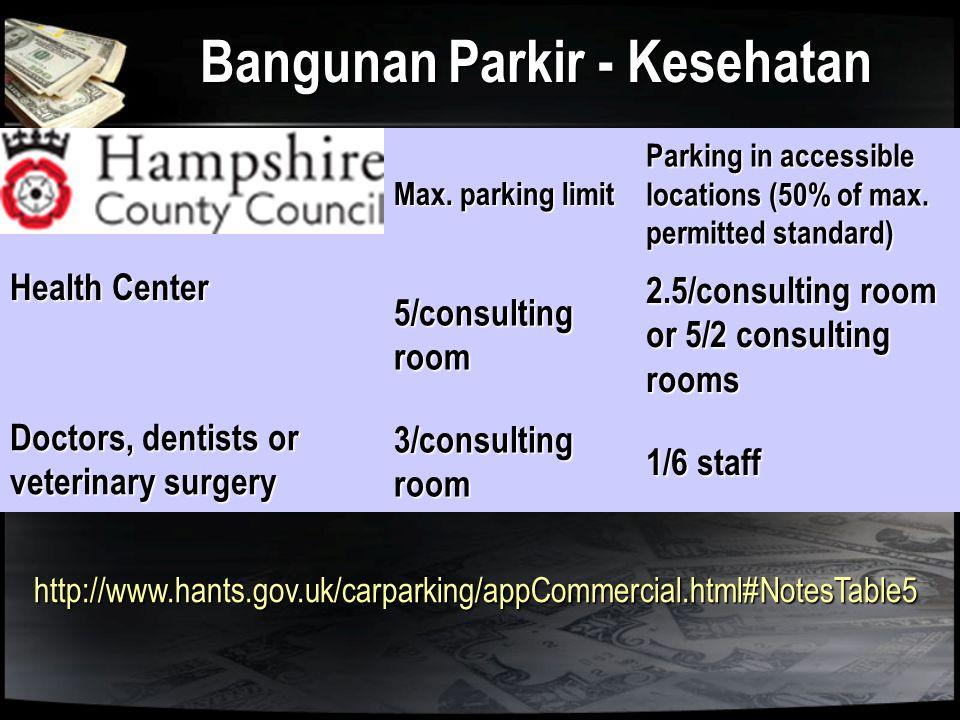 Bangunan Parkir - Kesehatan