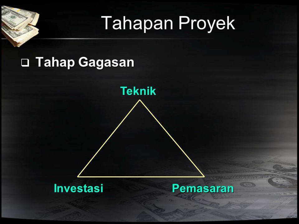 Tahapan Proyek Tahap Gagasan Teknik Investasi Pemasaran