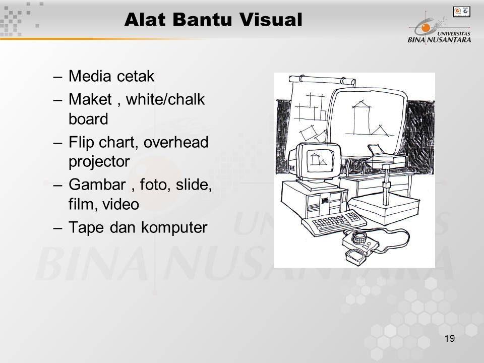 Alat Bantu Visual Media cetak Maket , white/chalk board