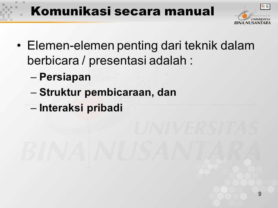 Komunikasi secara manual