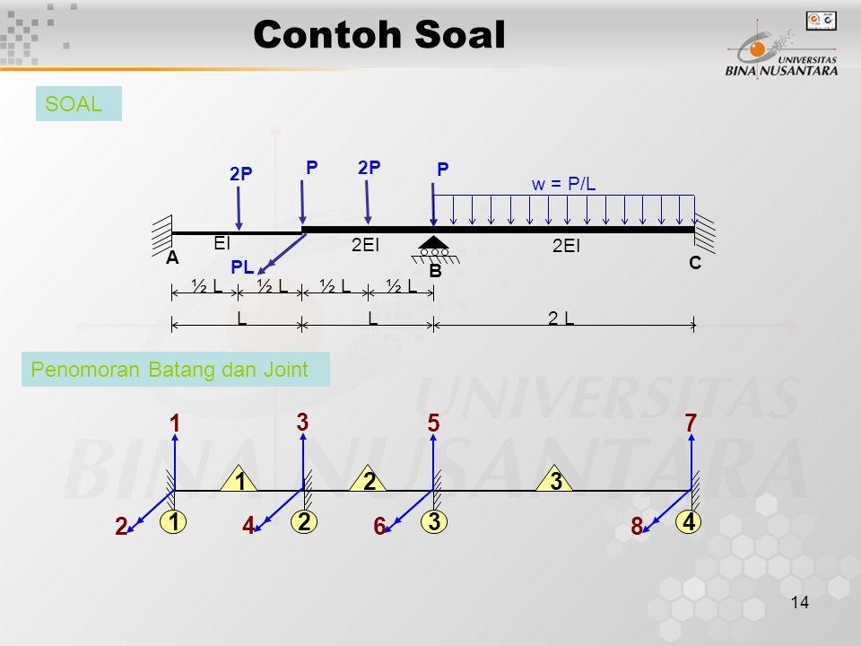 Contoh Soal 2 1 5 6 7 8 3 4 SOAL Penomoran Batang dan Joint 2 L L P PL
