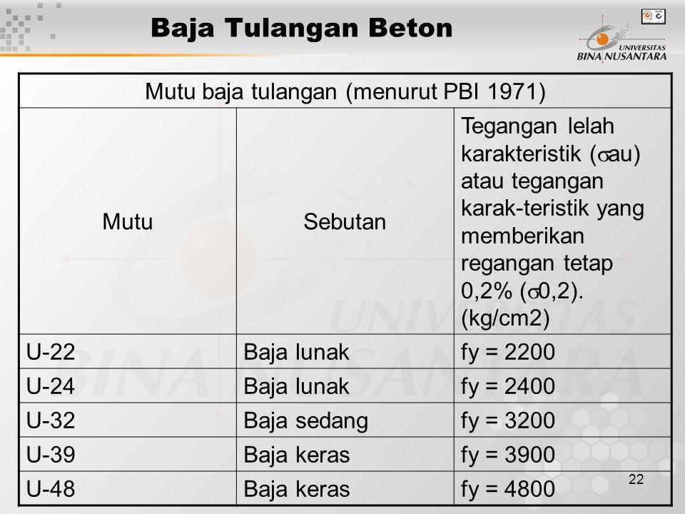 Mutu baja tulangan (menurut PBI 1971)