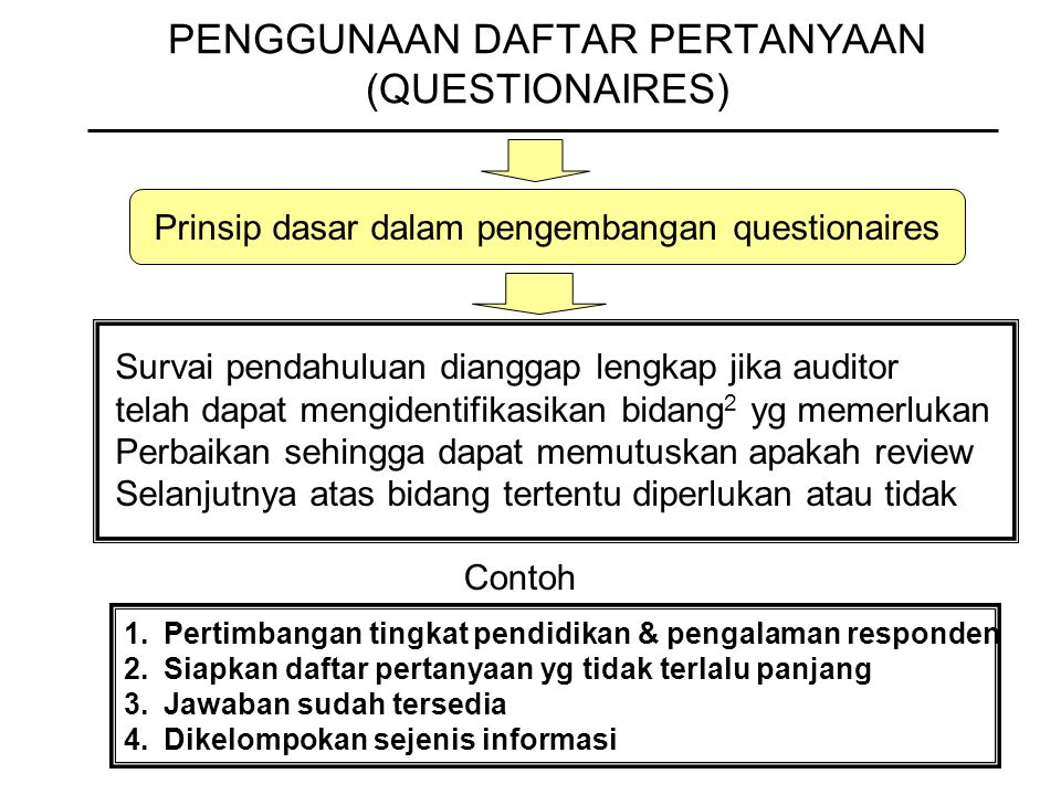 PENGGUNAAN DAFTAR PERTANYAAN (QUESTIONAIRES)