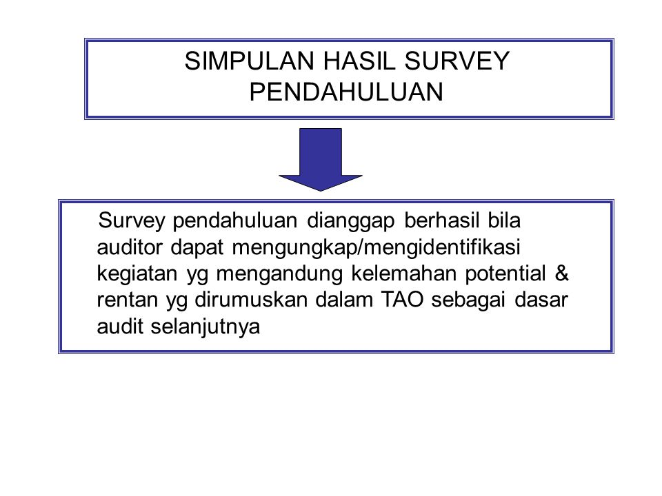 SIMPULAN HASIL SURVEY PENDAHULUAN