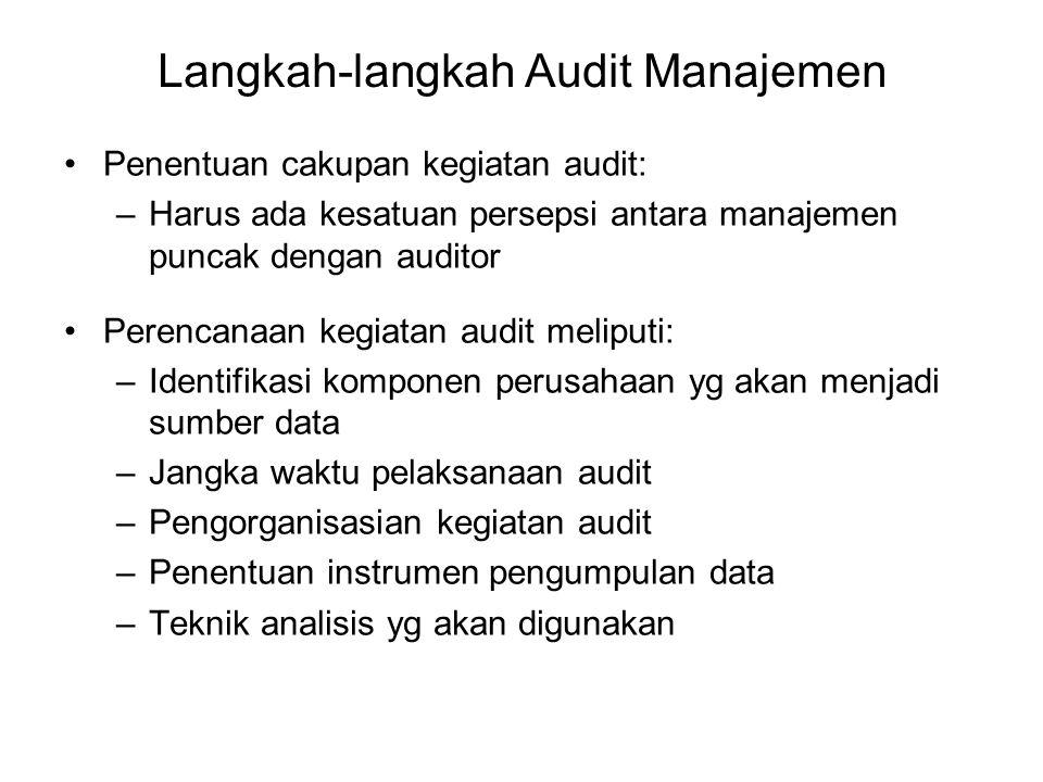 Langkah-langkah Audit Manajemen