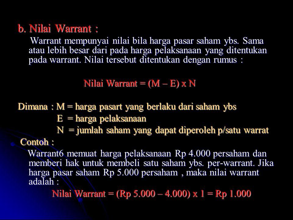 b. Nilai Warrant :