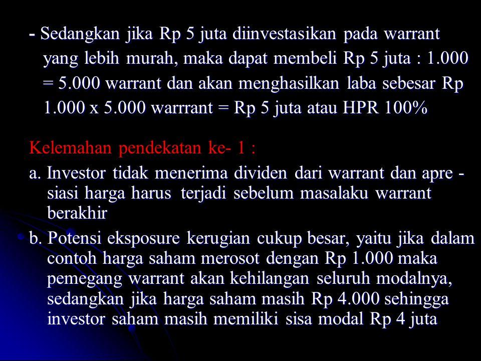 - Sedangkan jika Rp 5 juta diinvestasikan pada warrant