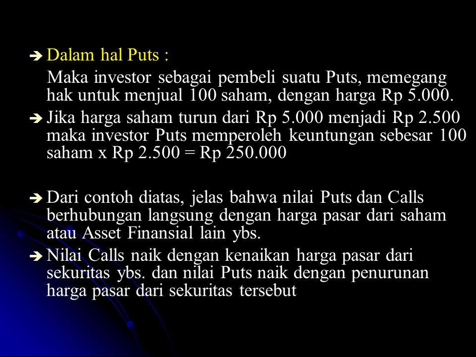 Dalam hal Puts : Maka investor sebagai pembeli suatu Puts, memegang hak untuk menjual 100 saham, dengan harga Rp 5.000.