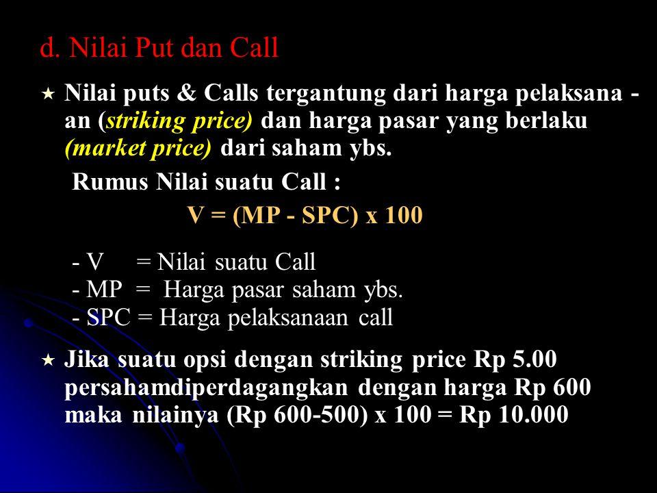 d. Nilai Put dan Call