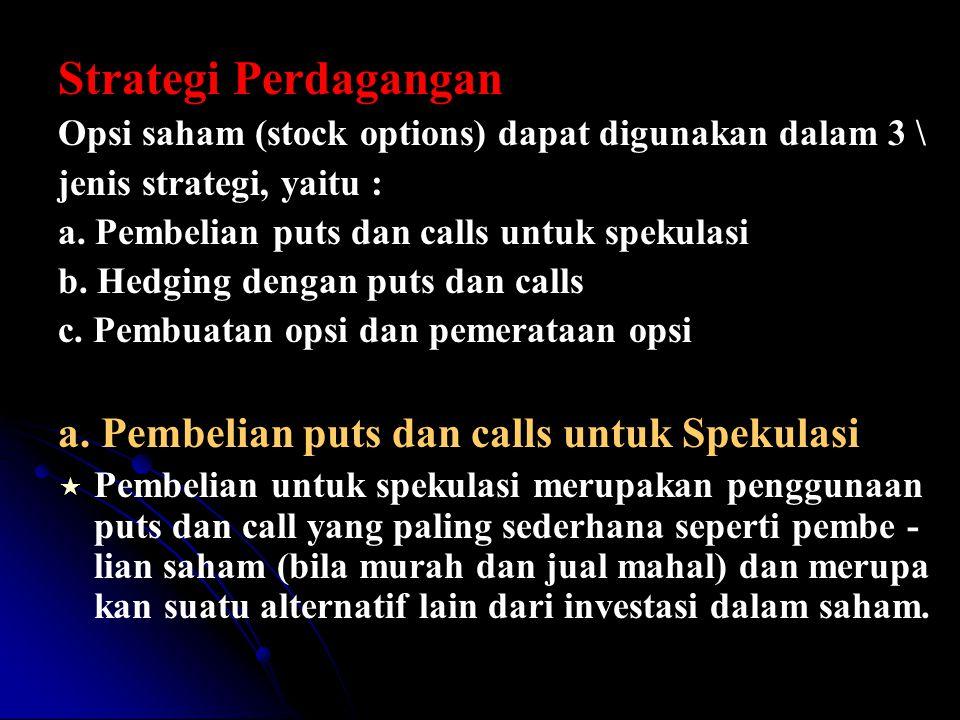 Strategi Perdagangan a. Pembelian puts dan calls untuk Spekulasi