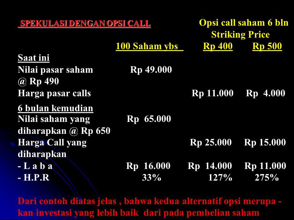 SPEKULASI DENGAN OPSI CALL Opsi call saham 6 bln