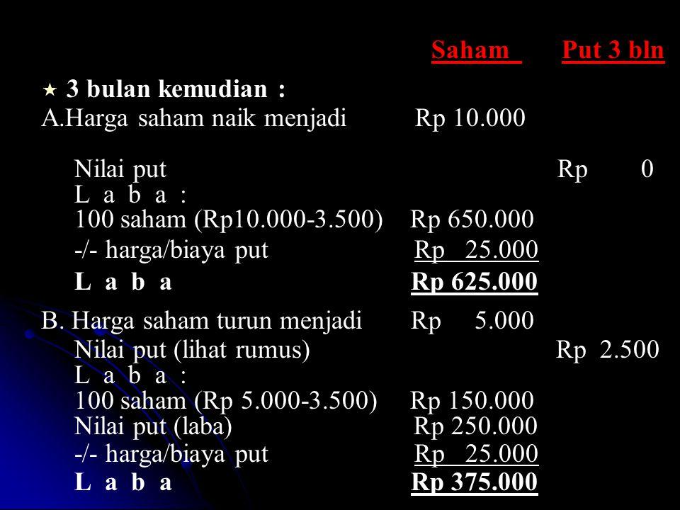 Saham Put 3 bln 3 bulan kemudian : A.Harga saham naik menjadi Rp 10.000.