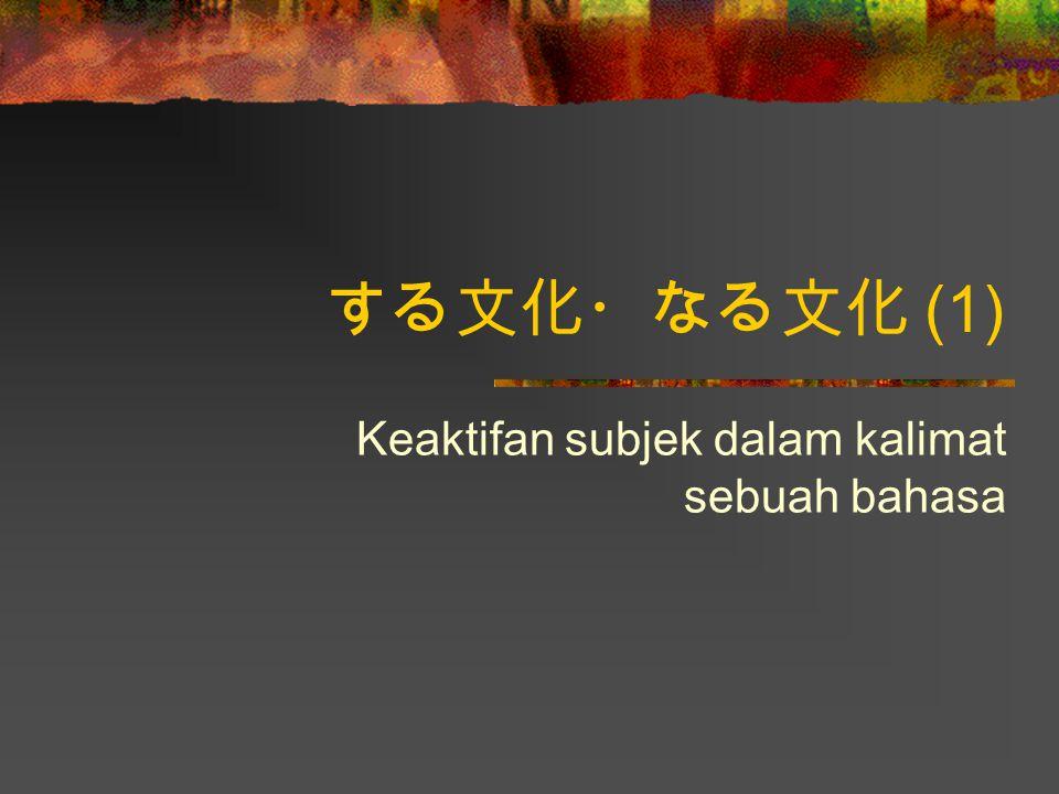 Keaktifan subjek dalam kalimat sebuah bahasa