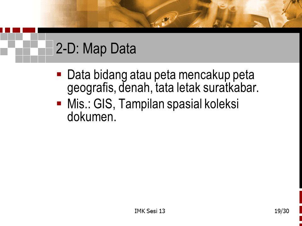 2-D: Map Data Data bidang atau peta mencakup peta geografis, denah, tata letak suratkabar. Mis.: GIS, Tampilan spasial koleksi dokumen.