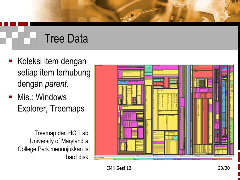 Tree Data Koleksi item dengan setiap item terhubung dengan parent.