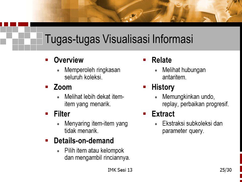 Tugas-tugas Visualisasi Informasi
