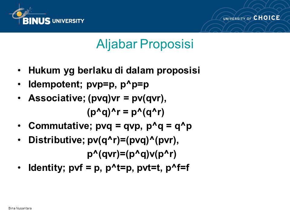 Aljabar Proposisi Hukum yg berlaku di dalam proposisi