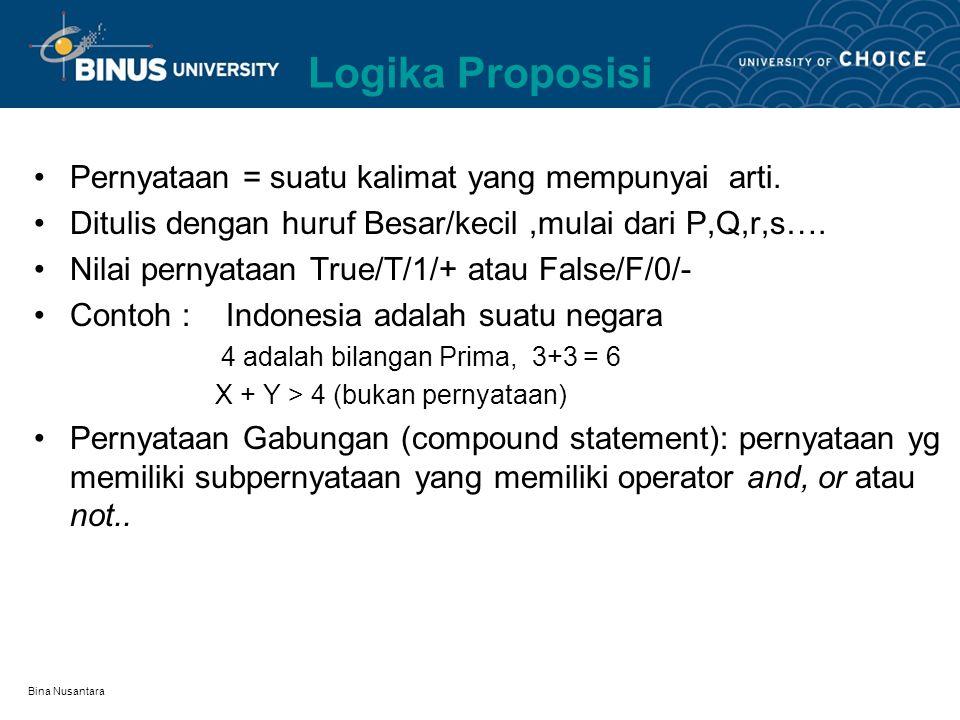 Logika Proposisi Pernyataan = suatu kalimat yang mempunyai arti.