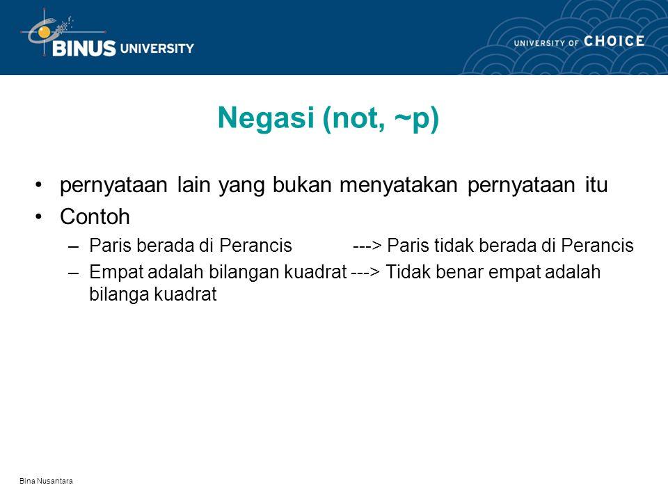 Negasi (not, ~p) pernyataan lain yang bukan menyatakan pernyataan itu