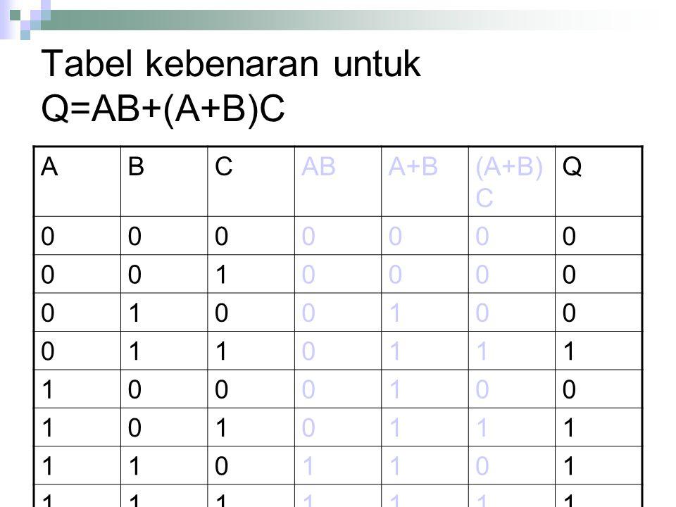 Tabel kebenaran untuk Q=AB+(A+B)C
