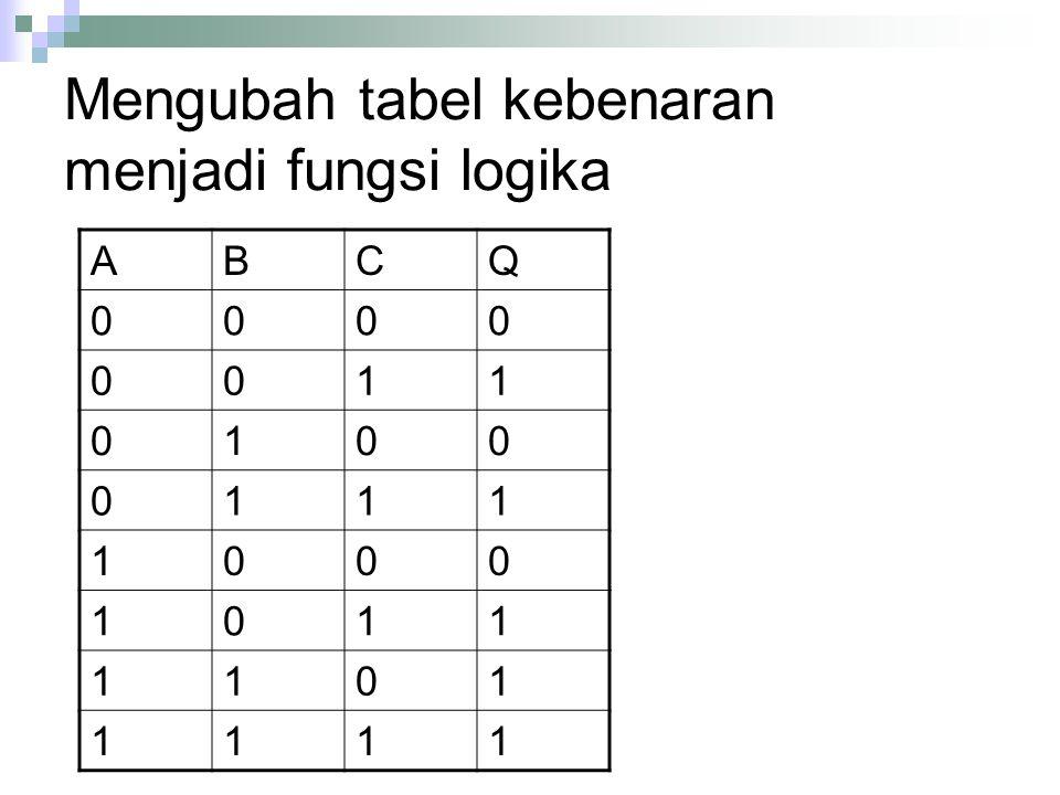 Mengubah tabel kebenaran menjadi fungsi logika