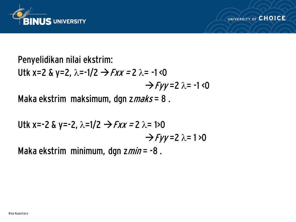 Penyelidikan nilai ekstrim: Utk x=2 & y=2, =-1/2 Fxx = 2 = -1 <0