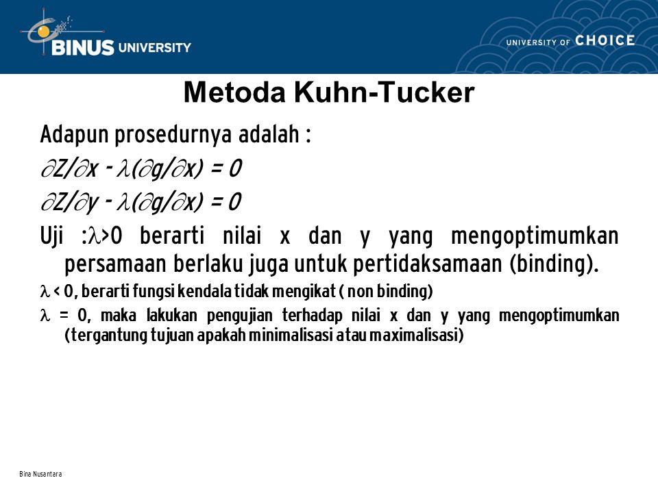Metoda Kuhn-Tucker Adapun prosedurnya adalah : Z/x - (g/x) = 0