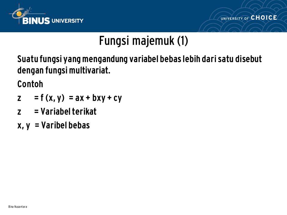 Fungsi majemuk (1) Suatu fungsi yang mengandung variabel bebas lebih dari satu disebut dengan fungsi multivariat.