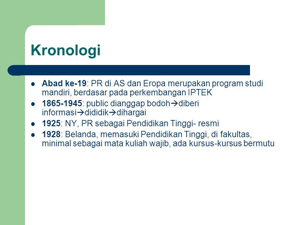 Kronologi Abad ke-19: PR di AS dan Eropa merupakan program studi mandiri, berdasar pada perkembangan IPTEK.