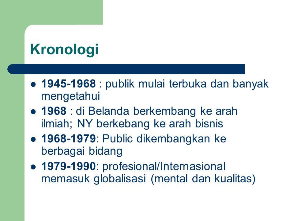Kronologi 1945-1968 : publik mulai terbuka dan banyak mengetahui