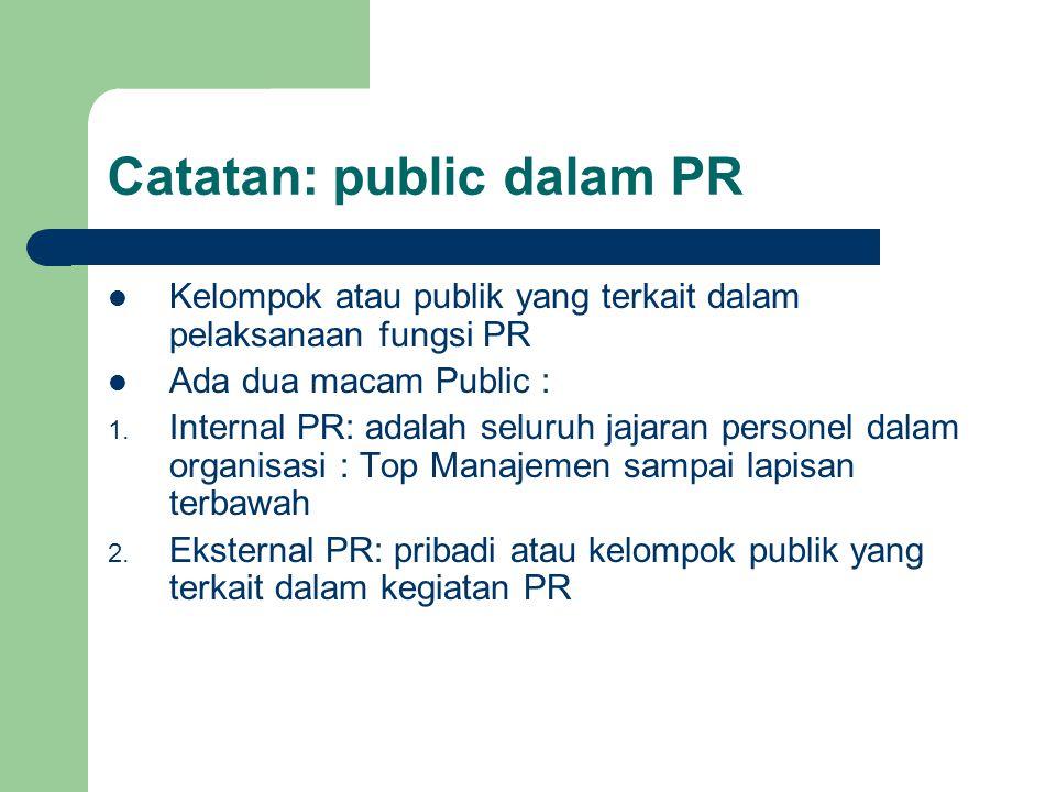 Catatan: public dalam PR