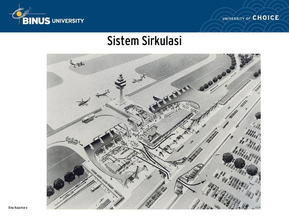 Sistem Sirkulasi Bina Nusantara