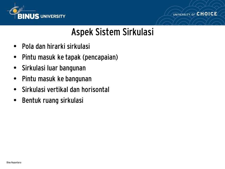 Aspek Sistem Sirkulasi